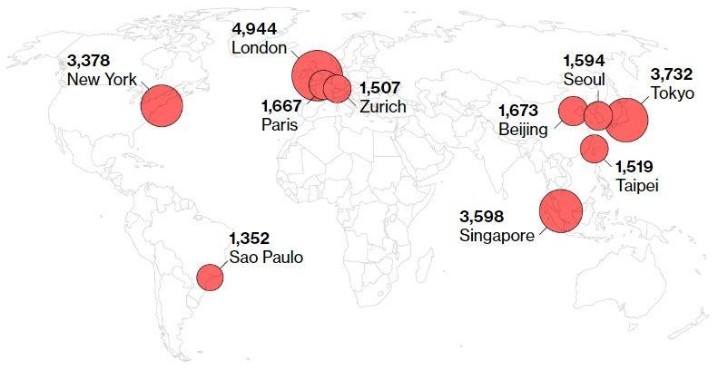 10 maailma rikkaimat riiki